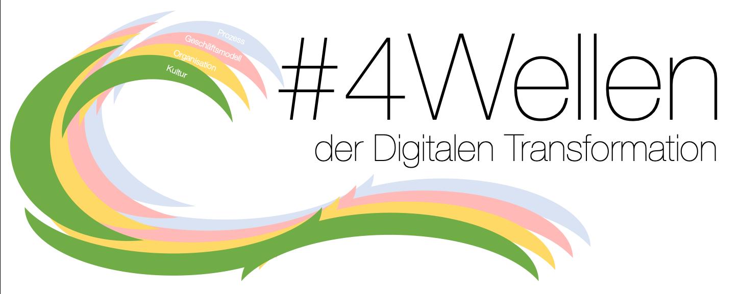 Die 4 Wellen der Digitalen Transformation (#4Wellen Teil 1/5)